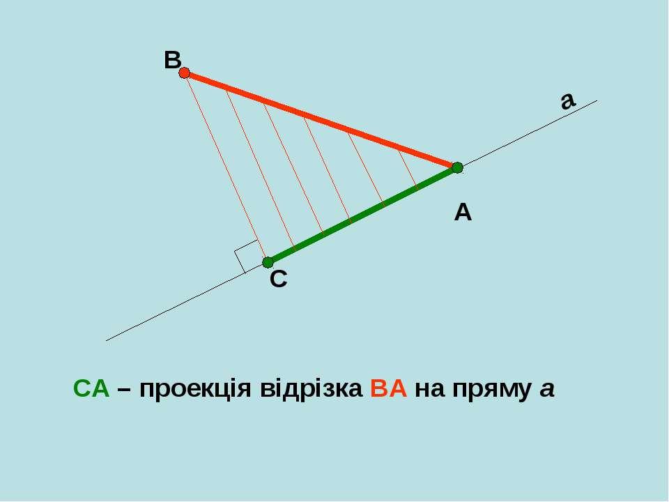 a A B C СА – проекція відрізка ВА на пряму а
