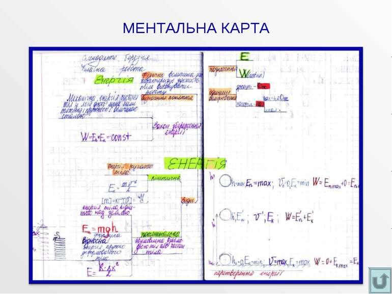 МЕНТАЛЬНА КАРТА