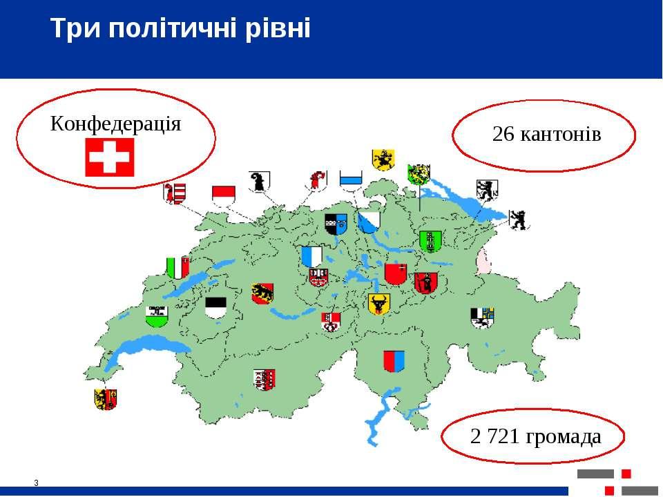 * Три політичні рівні Конфедерація 2 721 громада 26 кантонів