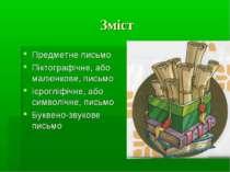 Зміст Предметне письмо Піктографічне, або малюнкове, письмо Ієрогліфічне, або...
