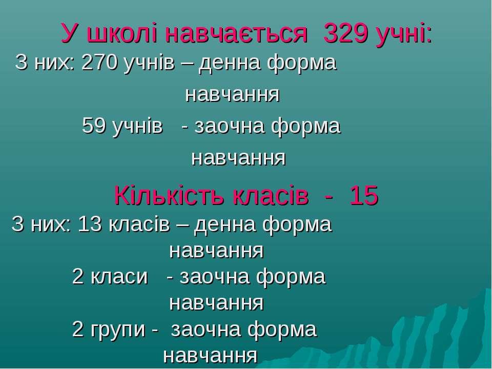 У школі навчається 329 учні: З них: 270 учнів – денна форма навчання 59 учнів...