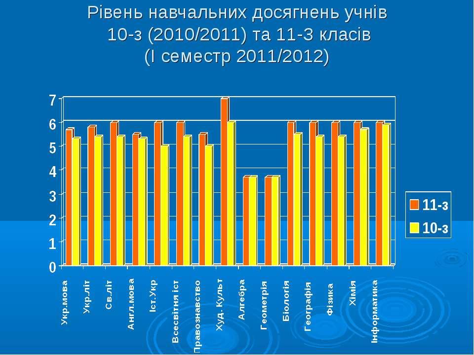 Рівень навчальних досягнень учнів 10-з (2010/2011) та 11-З класів (І семестр ...