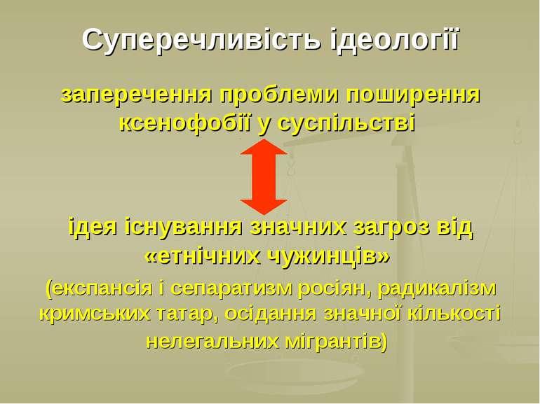 Суперечливість ідеології заперечення проблеми поширення ксенофобії у суспільс...