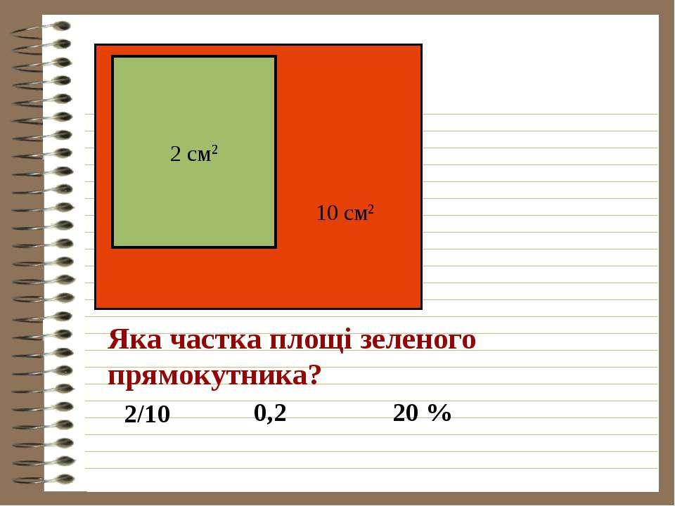 2 см2 10 см2 Яка частка площі зеленого прямокутника? 2/10 0,2 20 %