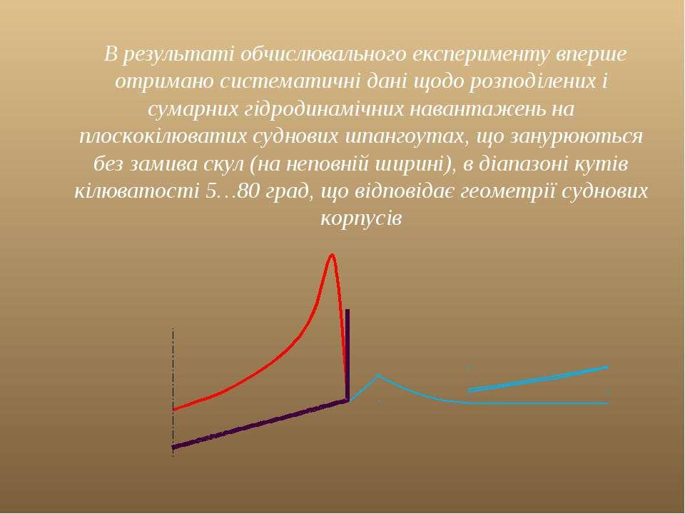 В результаті обчислювального експерименту вперше отримано систематичні дані щ...