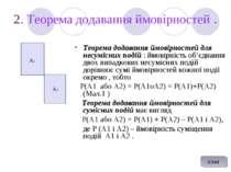 2. Теорема додавання ймовірностей . A1 A2 Теорема додавання ймовірностей для ...