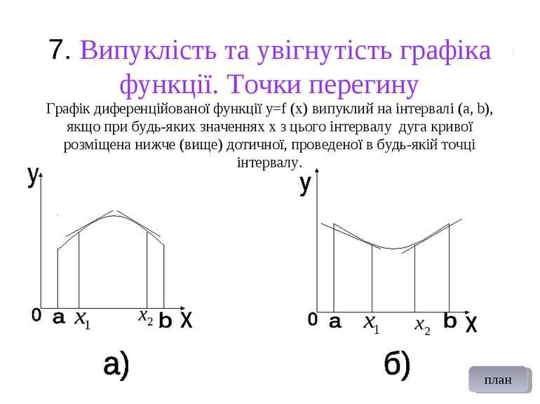 7. Випуклість та увігнутість графіка функції. Точки перегину Графік диференці...