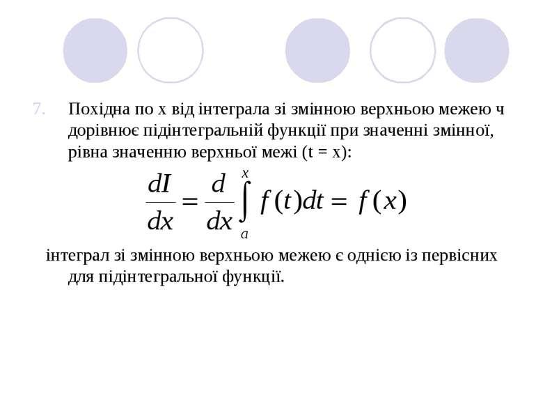 Похідна по х від інтеграла зі змінною верхньою межею ч дорівнює підінтегральн...