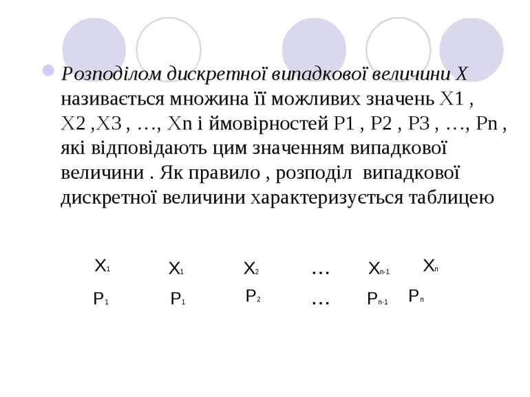 Розподілом дискретної випадкової величини Х називається множина її можливих з...