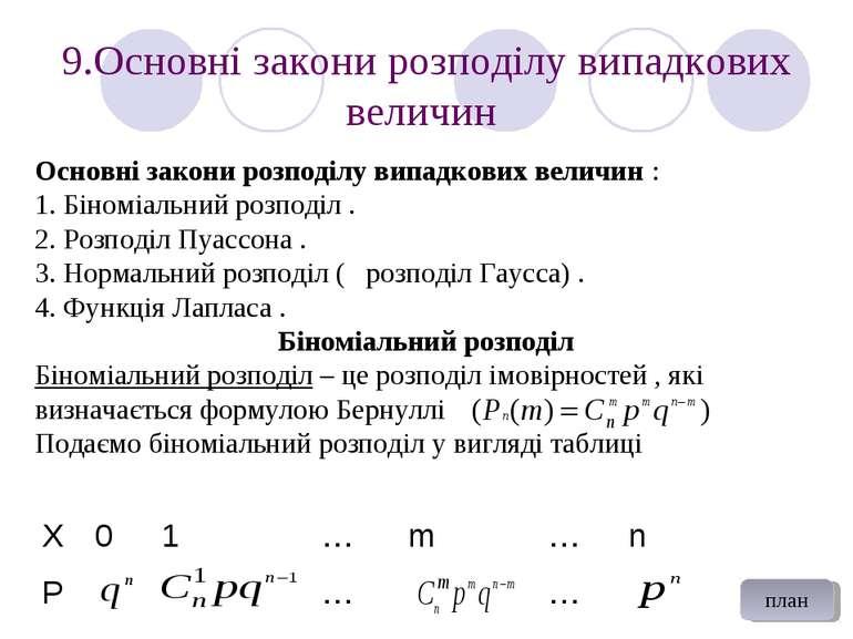 9.Основні закони розподілу випадкових величин Основні закони розподілу випадк...