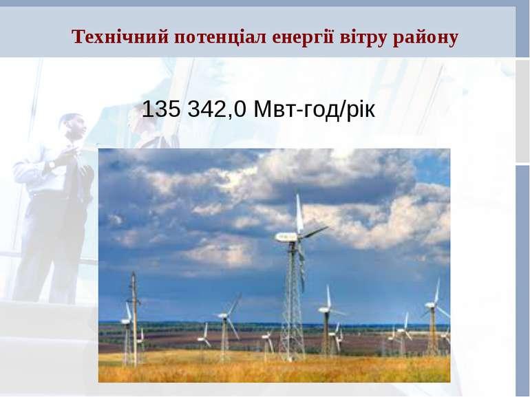 Технічний потенціал енергії вітру району 135 342,0 Мвт-год/рік