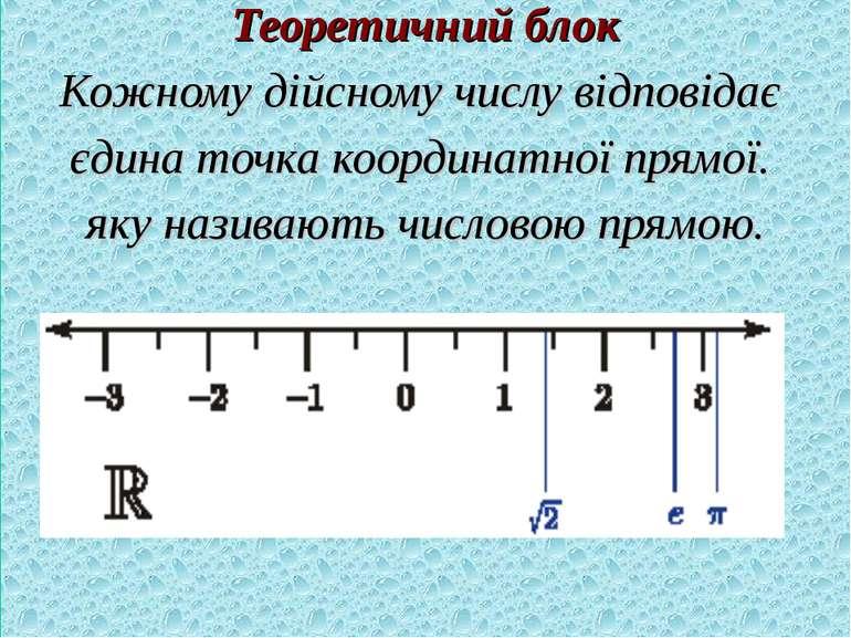 Теоретичний блок Кожному дійсному числу відповідає єдина точка координатної п...