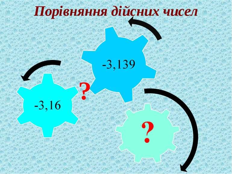 Порівняння дійсних чисел ?