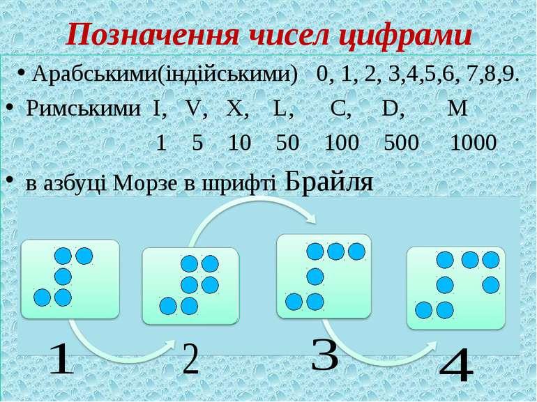 Позначення чисел цифрами Арабськими(індійськими) 0, 1, 2, 3,4,5,6, 7,8,9. Рим...