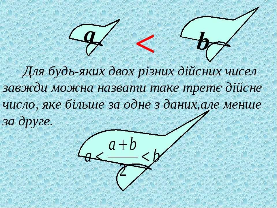 Для будь-яких двох різних дійсних чисел завжди можна назвати таке третє дійсн...