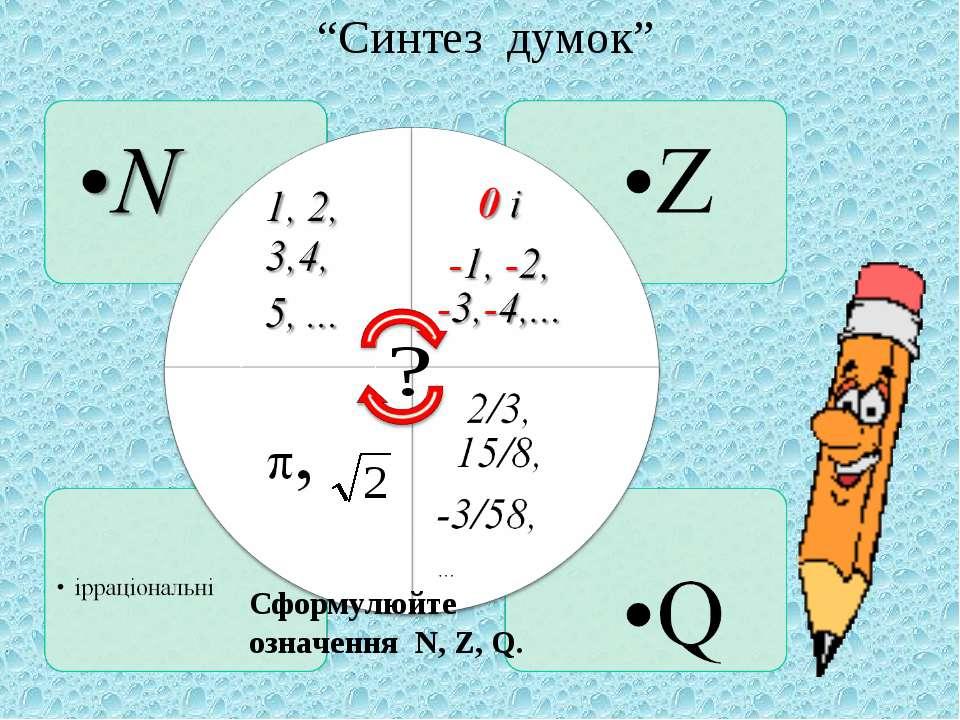"""Пригадаємо """"Синтез думок"""" ? ? Cформулюйте означення N, Z, Q."""
