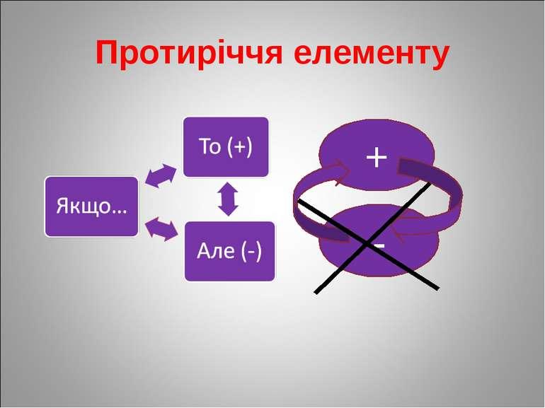 Протиріччя елементу + -