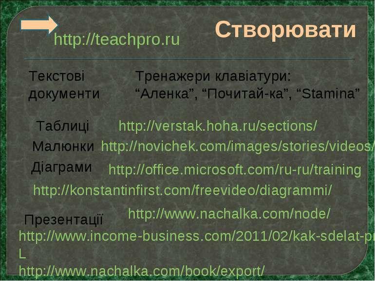 Створювати Текстові документи Таблиці Діаграми Малюнки Презентації Тренажери ...