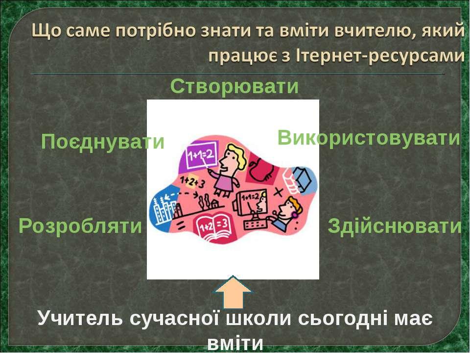 Створювати Здійснювати Використовувати Поєднувати Розробляти Учитель сучасної...