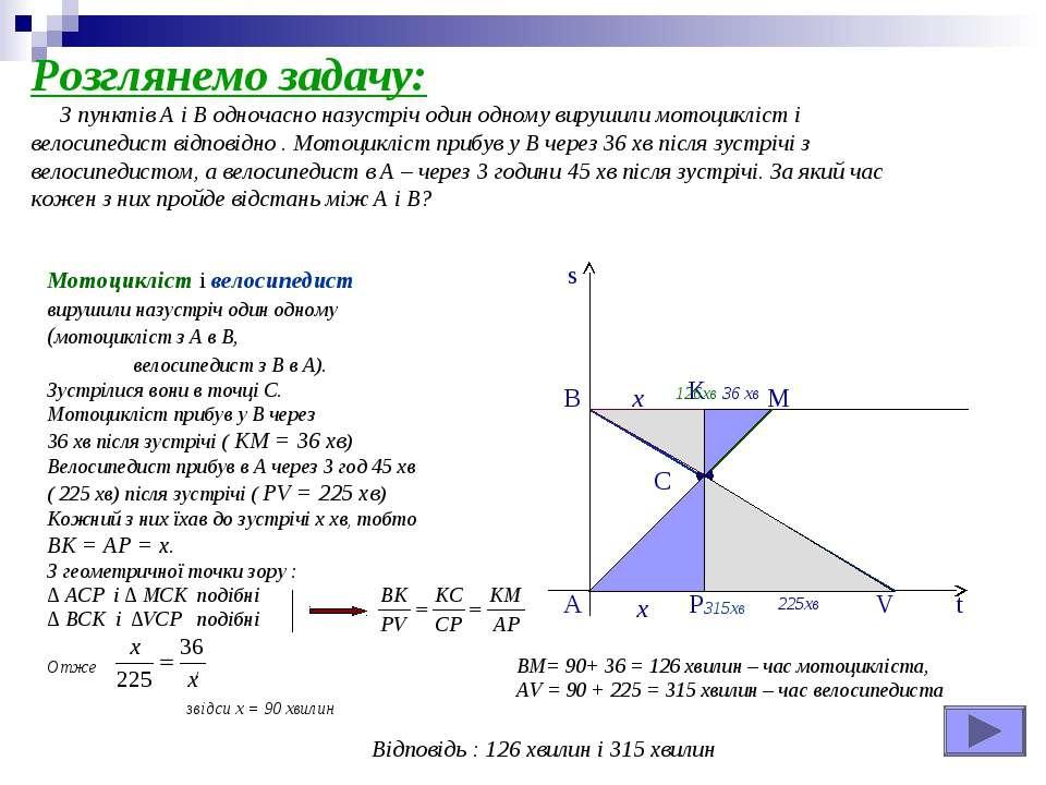 Розглянемо задачу: З пунктів А і В одночасно назустріч один одному вирушили м...