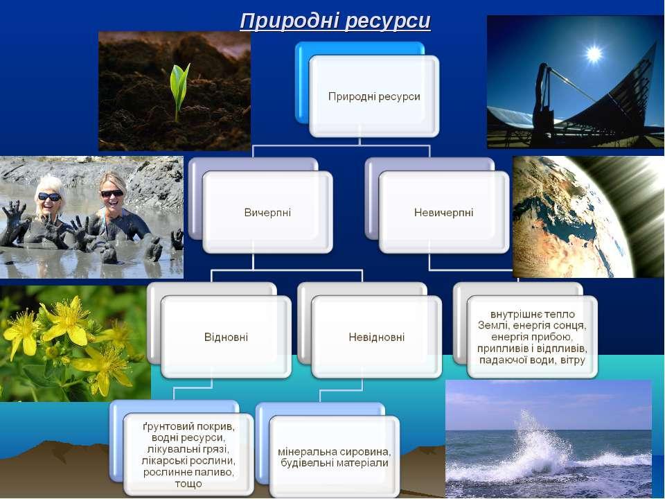 Природні ресурси