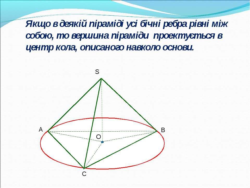 Якщо в деякій піраміді усі бічні ребра рівні між собою, то вершина піраміди п...