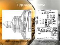 Періодичні системи Перший варіант таблиці створеної Мендєлєєвим у 1869 р. Пер...