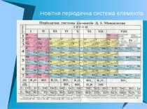 Новітня періодична система елементів