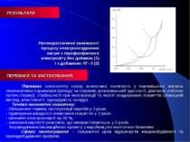 Потенціостатичні залежності процесу електроосадження латуні з пірофосфатного ...