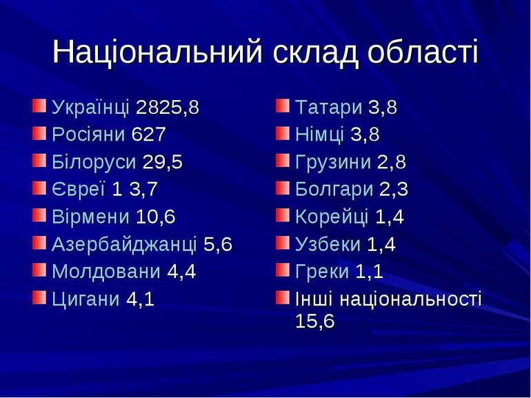 Національний склад області Українці 2825,8 Росіяни 627 Білоруси 29,5 Євреї 1 ...