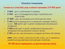 Станом на 1 січня 2011 року в області проживає 175905 дітей Кількісні показн...