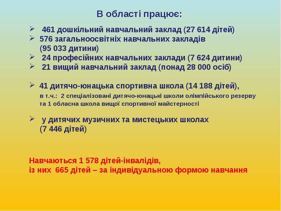 В області працює: 461 дошкільний навчальний заклад (27614 дітей) 576 загальн...
