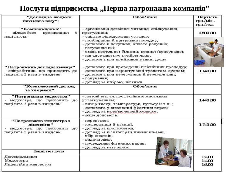"""Послуги підприємства """"Перша патронажна компанія"""""""