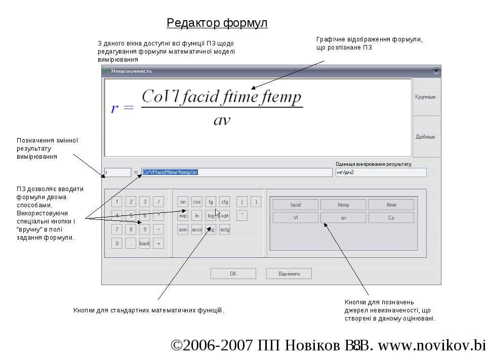 Редактор формул З даного вікна доступні всі функції ПЗ щодо редагування форму...