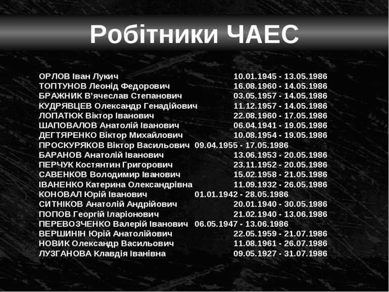 ОРЛОВ Іван Лукич 10.01.1945 - 13.05.1986 ТОПТУНОВ Леонід Федорович 16.08.1960...