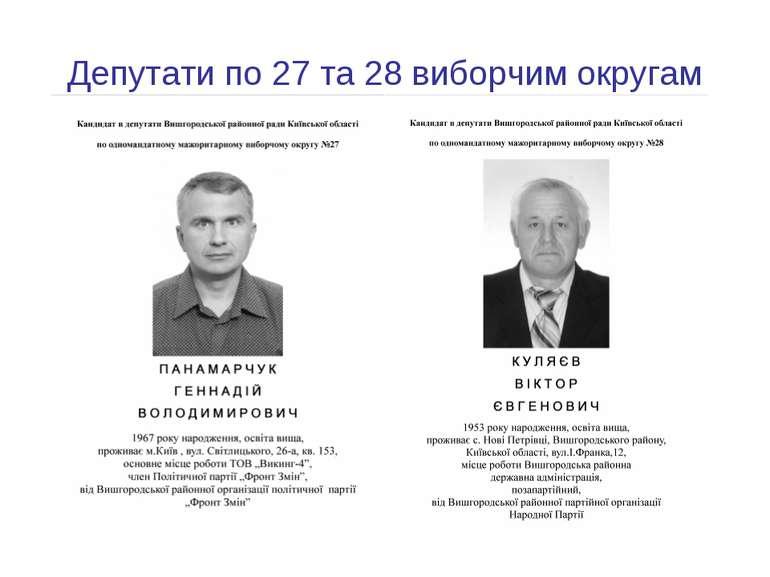 Депутати по 27 та 28 виборчим округам