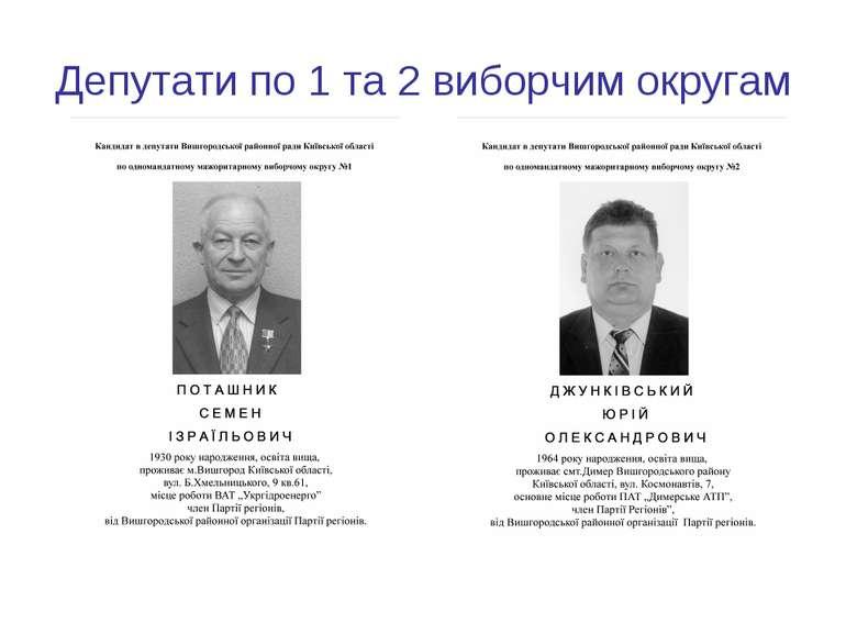 Депутати по 1 та 2 виборчим округам