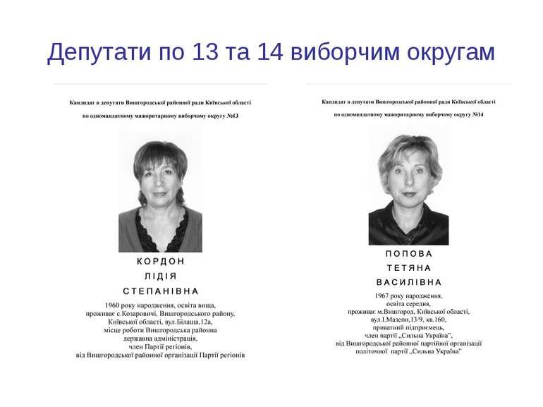 Депутати по 13 та 14 виборчим округам