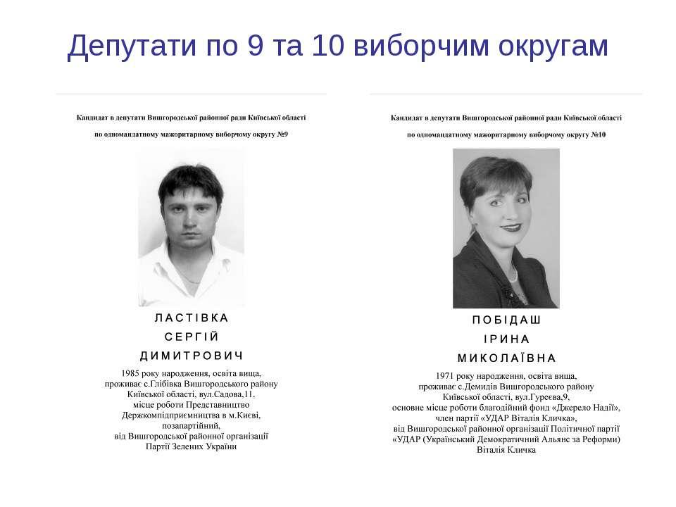 Депутати по 9 та 10 виборчим округам