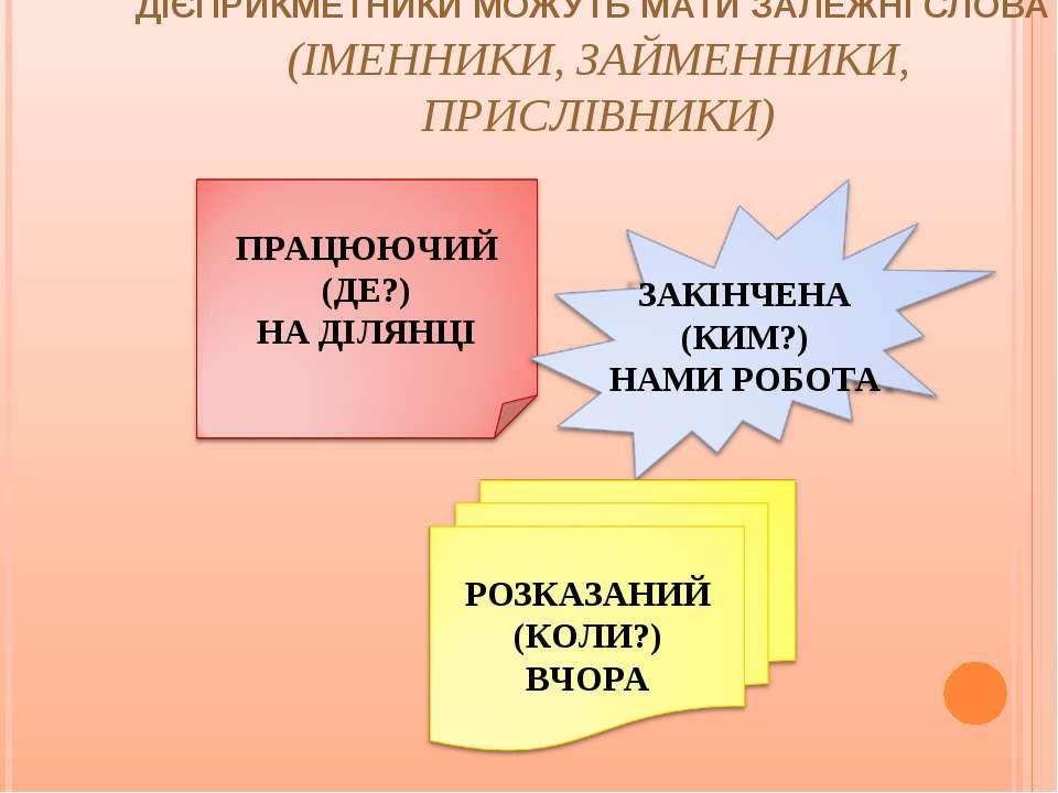 ДІЄПРИКМЕТНИКИ МОЖУТЬ МАТИ ЗАЛЕЖНІ СЛОВА (ІМЕННИКИ, ЗАЙМЕННИКИ, ПРИСЛІВНИКИ)