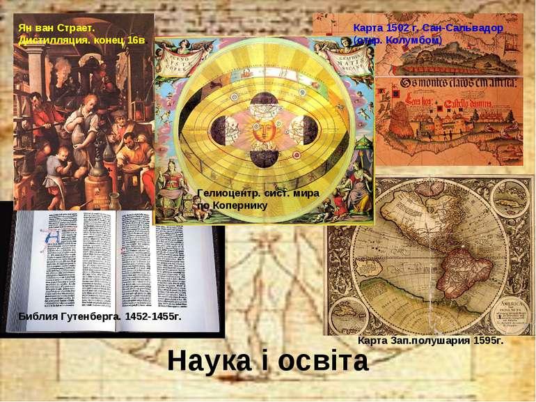 Наука і освіта Ян ван Страет. Дистилляция. конец 16в. Карта Зап.полушария 159...
