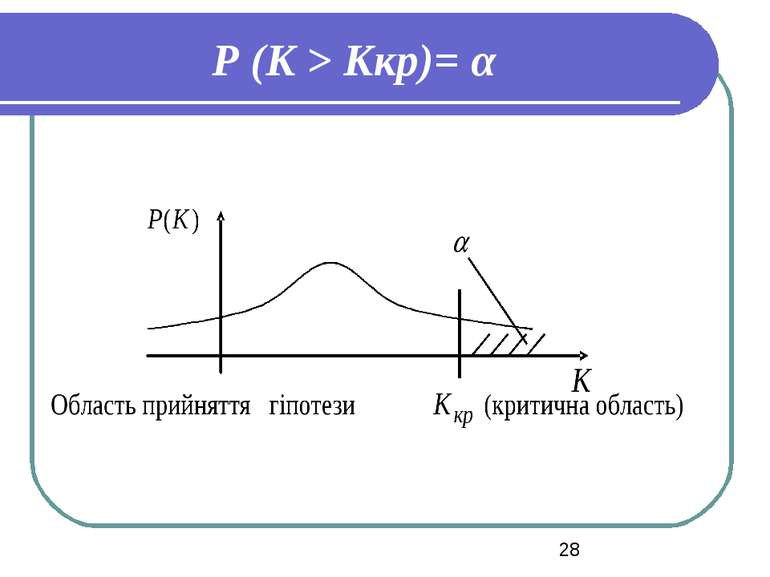 Р (K > Kкр)= α
