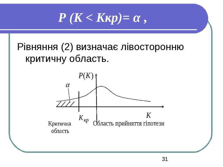 Р (K < Kкр)= α , Рівняння (2) визначає лівосторонню критичну область.