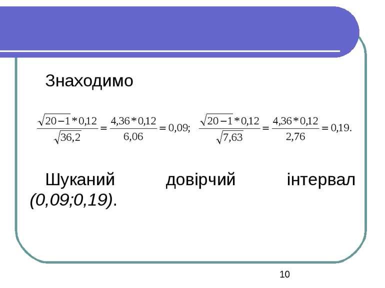 Знаходимо Шуканий довірчий інтервал (0,09;0,19).