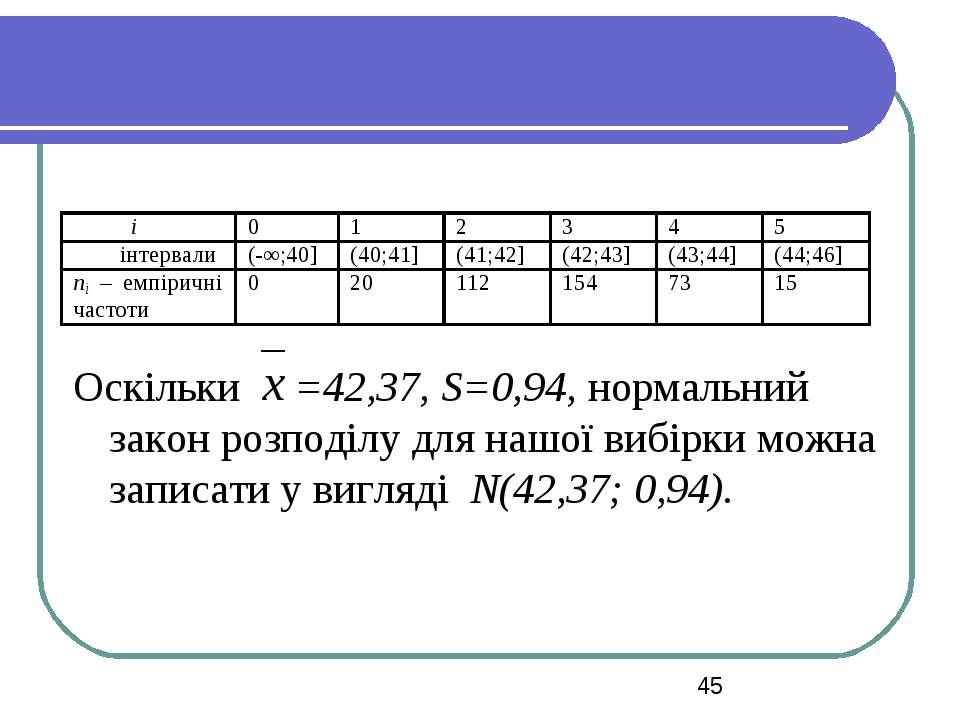 Оскільки =42,37, S=0,94, нормальний закон розподілу для нашої вибірки можна з...