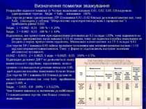 Визначення помилки зважування Розрахуйте відносну помилку (у %) при зважуванн...