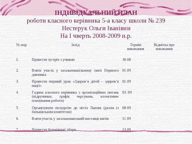 ІНДИВІДУАЛЬНИЙ ПЛАН роботи класного керівника 5-а класу школи № 239 Нестерук ...