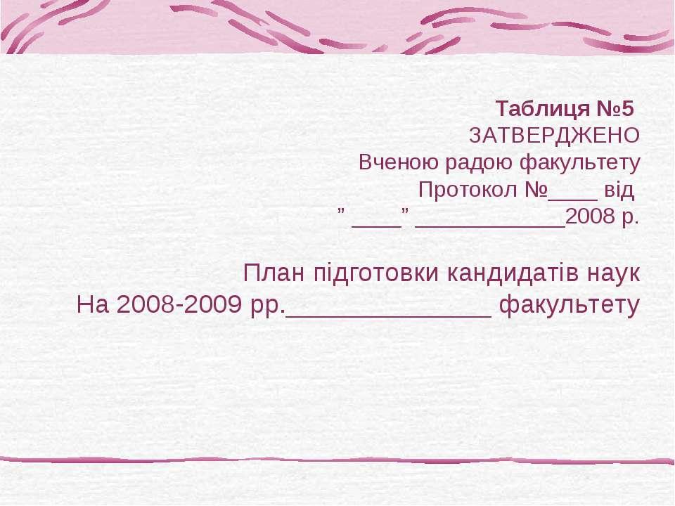 """Таблиця №5 ЗАТВЕРДЖЕНО Вченою радою факультету Протокол №____ від """" ____"""" ___..."""