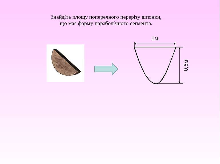Знайдіть площу поперечного перерізу шпонки, що має форму параболічного сегмента.