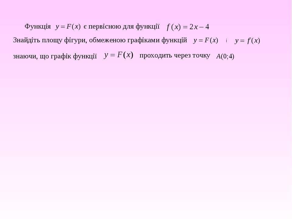 Функція є первісною для функції Знайдіть площу фігури, обмеженою графіками фу...